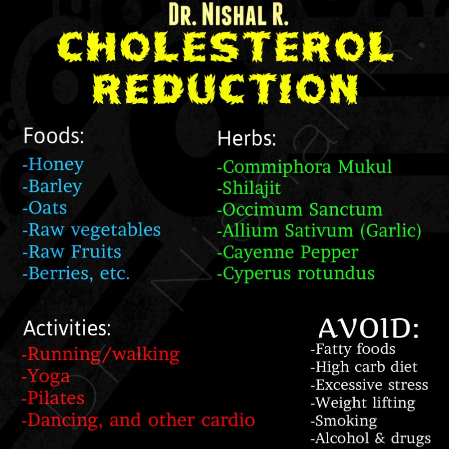 Cholesterol reduction foods, drugs, and activities