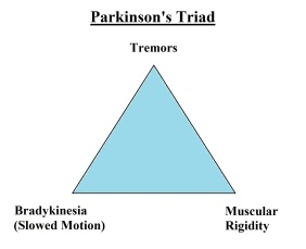parkinsons-triad